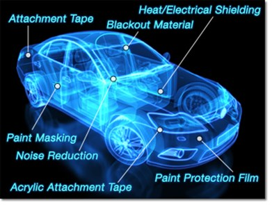 Manufacturing Materials For The Automotive Industry